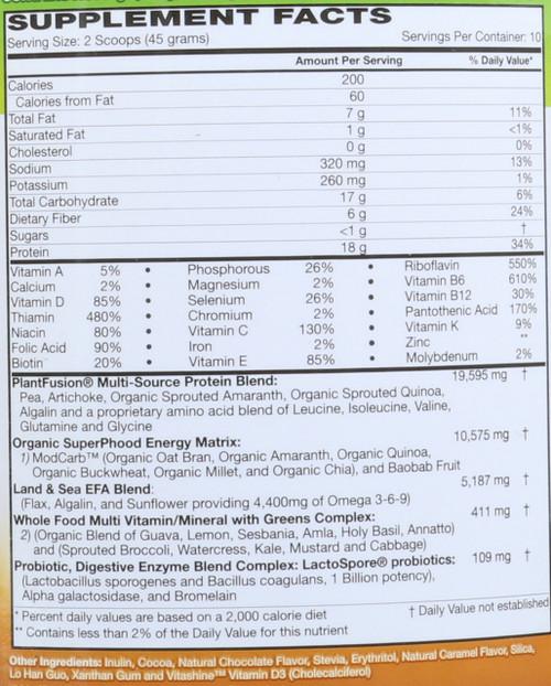 Plantfusion Phood™ - Chocolate Caramel 15.9oz 450 G