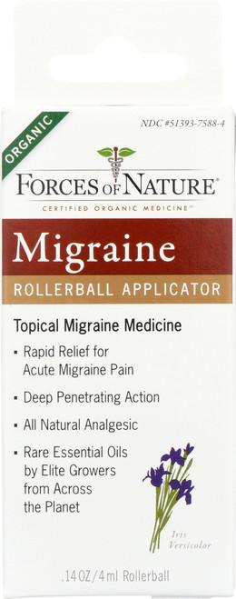 Migraine Topical Migraine Medicine