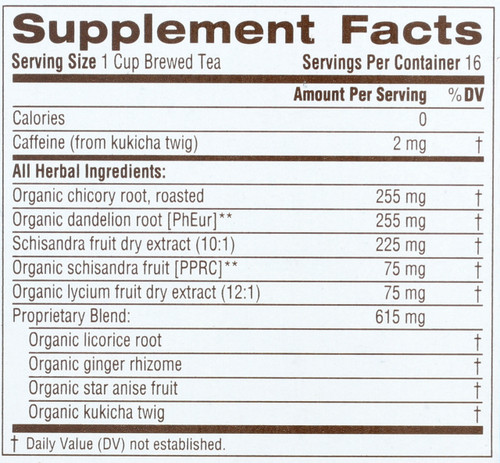 Bagged Tea Everyday Detox® Herbal Supplement 16 Tea Bag 0.85oz