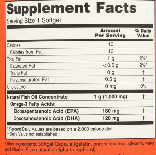 Molecularly Distilled Omega-3 - 90 Softgels
