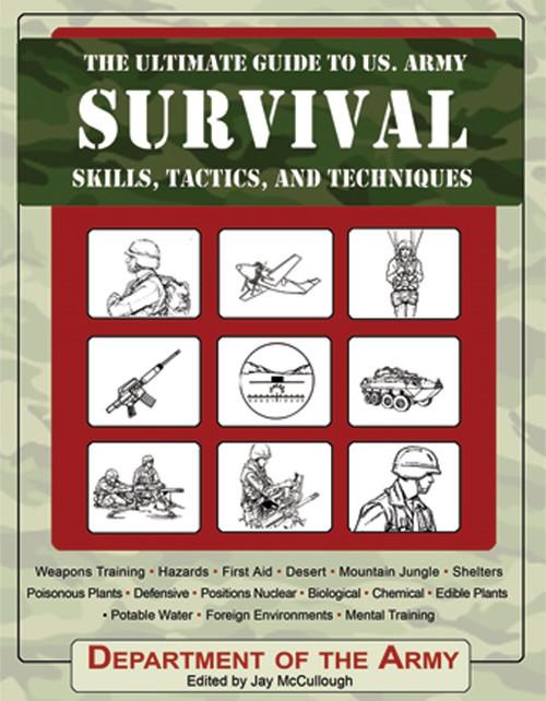Surv Skills/Tactics/Techniques