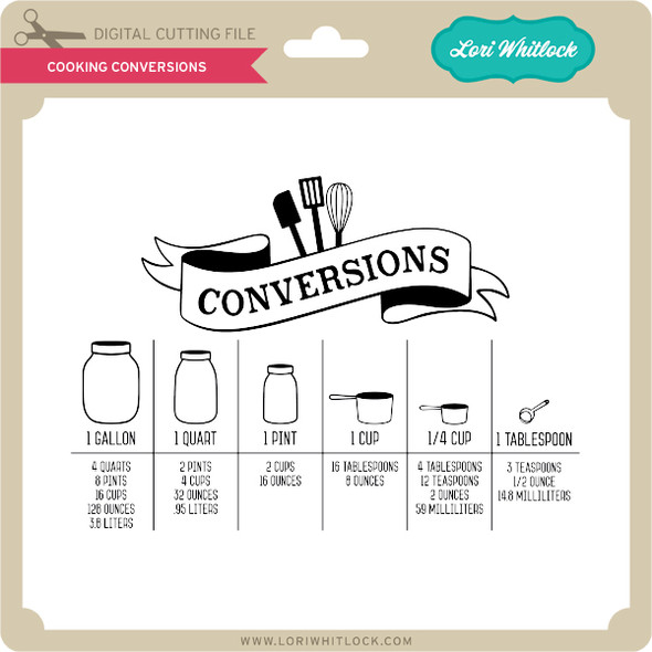 Cooking Conversions