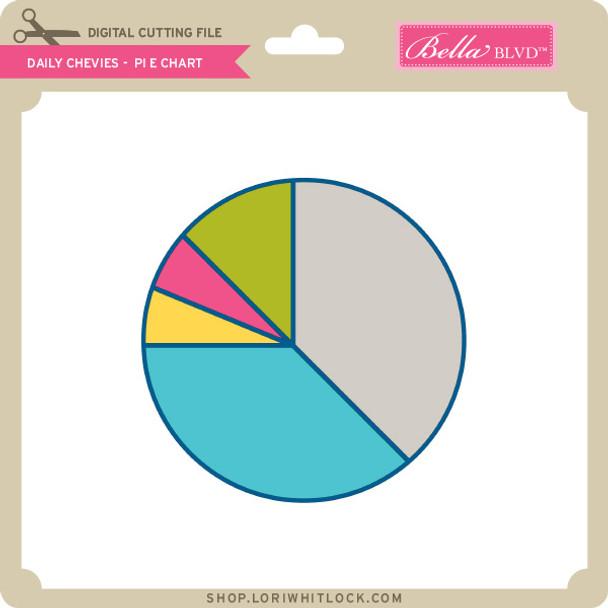 Daily Chevies - Pie Chart