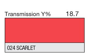 024 Scarlet