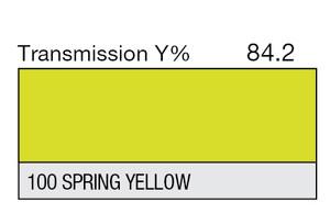 100 Spring Yellow