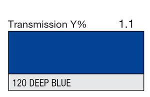 120 Deep Blue