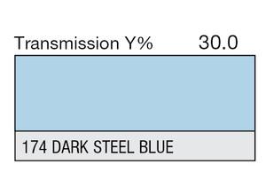 174 Dark Steel Blue