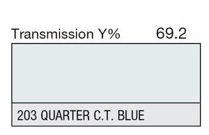 203 Quarter CTB