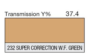 232 Super Correction W.F. Green