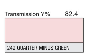 249 Quarter Minus Green
