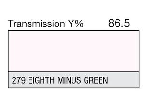 279 Eighth Minus Green