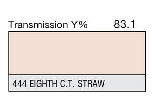 444 Eighth CT Straw