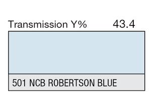 501 New Colour Blue (Robertson Blue)