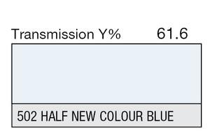 502 Half New Colour Blue