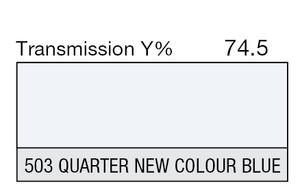 503 Quarter New Colour Blue