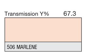 506 Marlene