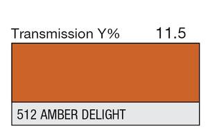512 Amber Delight