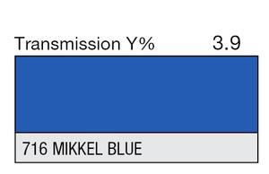 716 Mikkel Blue