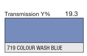 719 Colour Wash Blue