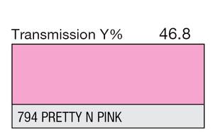 794 Pretty 'n Pink