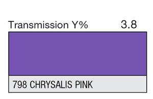 798 Chrysalis Pink