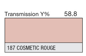 187 Cosmetic Rouge