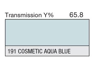 191 Cosmetic Aqua Blue