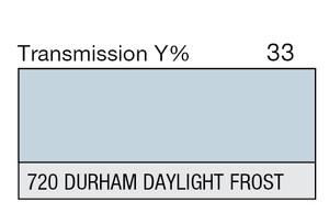 720 Durham Daylight Frost