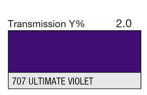 707 Ultimate Violet High Temp