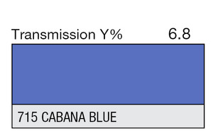 715 Cabana Blue High Temp