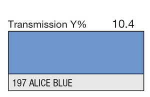 197 Alice Blue High Temp