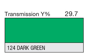 124 Dark Green High Temp
