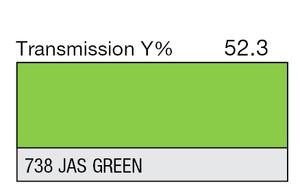 738 JAS Green High Temp