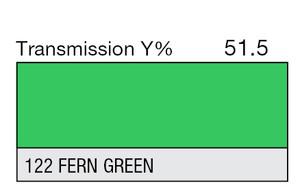122 Fern Green High Temp
