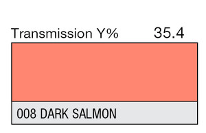 008 Dark Salmon High Temp