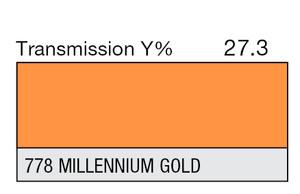 778 Millennium Gold High Temp