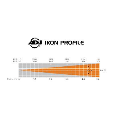 Ikon Profile