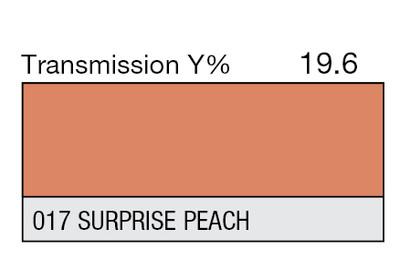 017 Surprise Peach