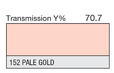 152 Pale Gold
