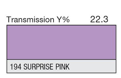 194 Surprise Pink