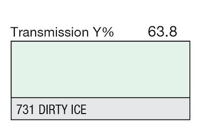 731 Dirty Ice