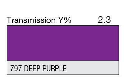 797 Deep Purple High Temp