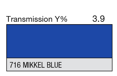 716 Mikkel Blue High Temp