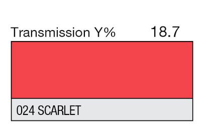 024 Scarlet High Temp