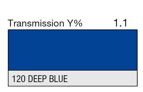 120 Deep Blue High Temp