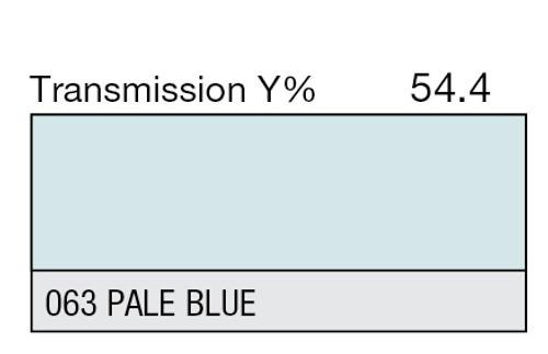 063 Pale Blue High Temp