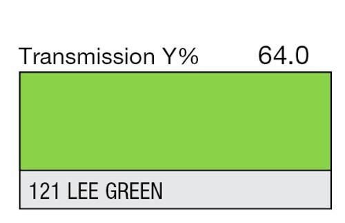 121 LEE Green High Temp