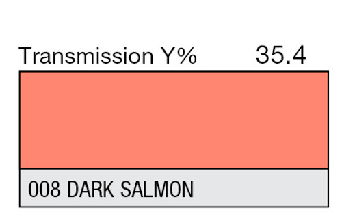 008 Dark Salmon High Temp