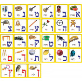 Hebrew Aleph Bet (Hebrew Alphabet) Hebrew Picture Set