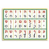 Script & Typed Hebrew Alephabet Poster